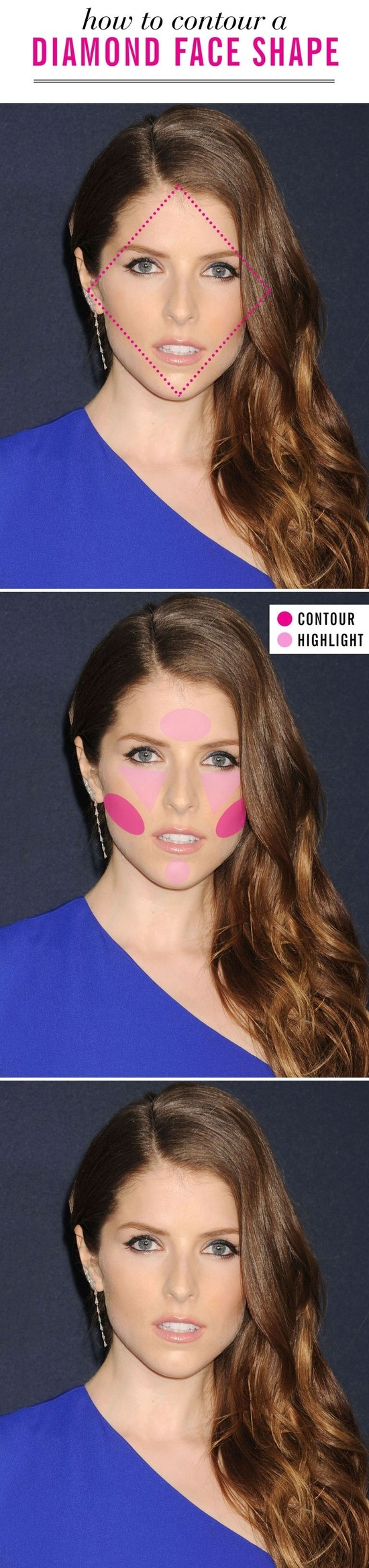 الطريقة الصحيحة لعمل الكونتورينغ بحسب شكل وجهك